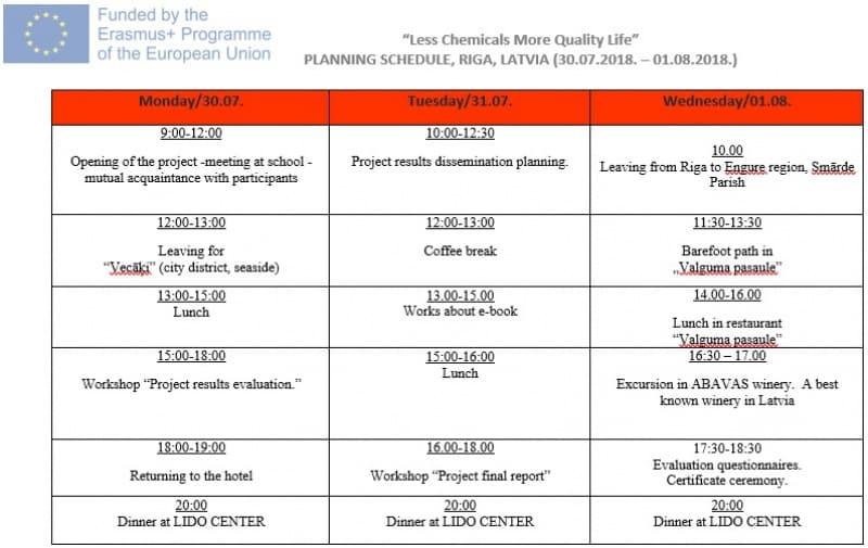 Letonya Öğretmen Hareketliliği Programı